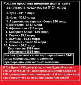 Russiadalgove